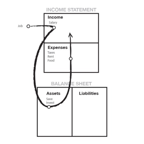 pay-others-first