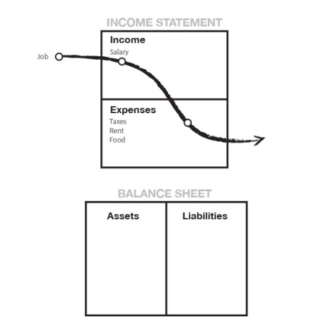 poor-people-cash-flow